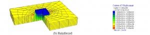 نمودار4- الگوهای عمودی جایگزینی برای موارد تقویت شده و تقویت نشده